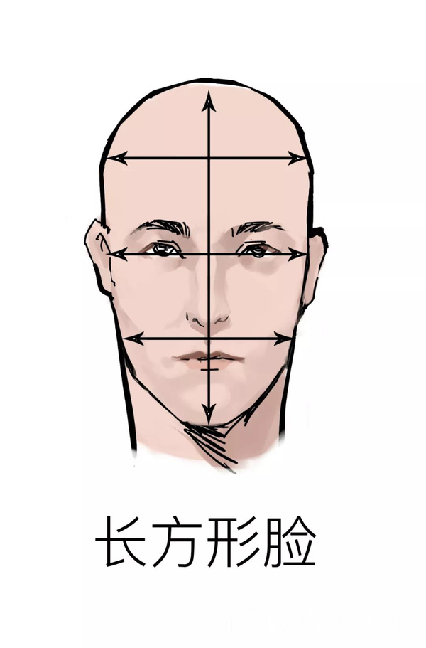 变帅路上 我这篇发型干货打了47个Tony老师的脸